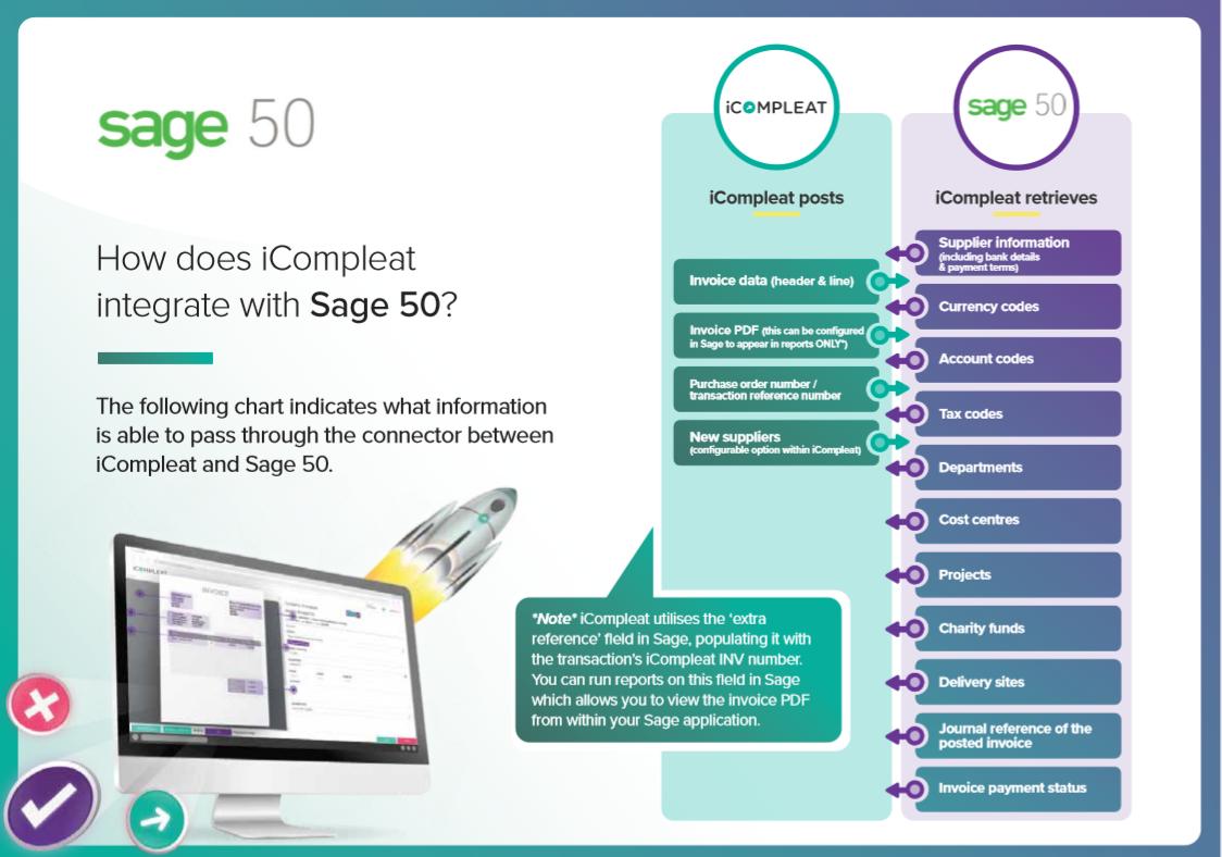 Sage 50 integration